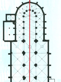 Axiale aanleg